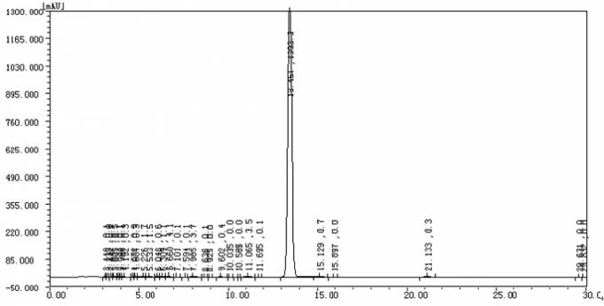 Trenbolone Acetate Trenbolone Steroids Powder Tren Ace 10161-34-9